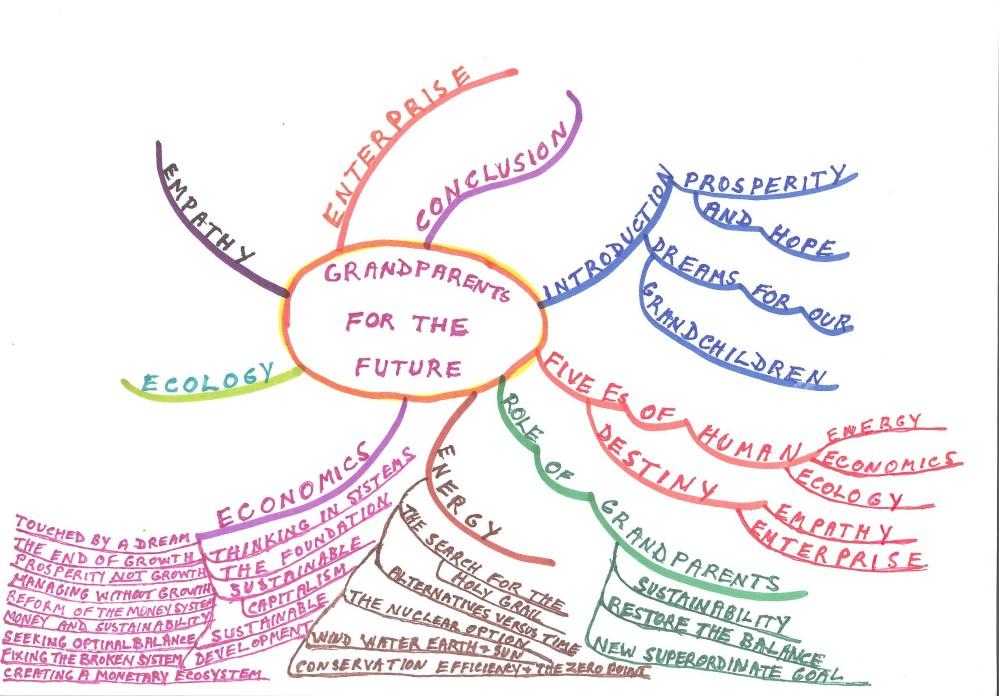 Economics: Creating A Monetary Ecosystem (1/2)